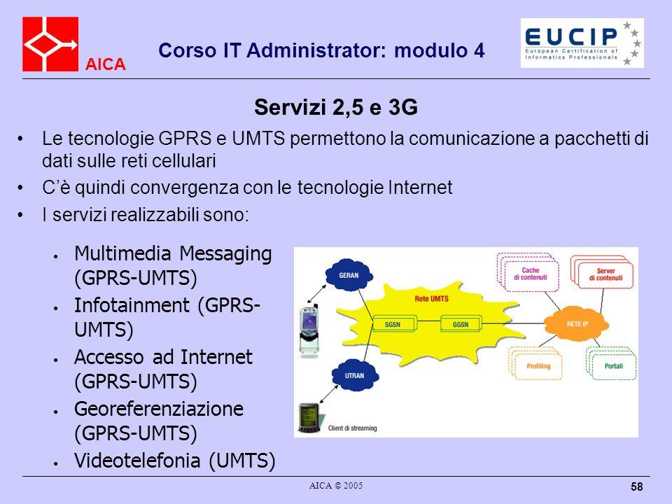 Servizi 2,5 e 3G Multimedia Messaging (GPRS-UMTS)