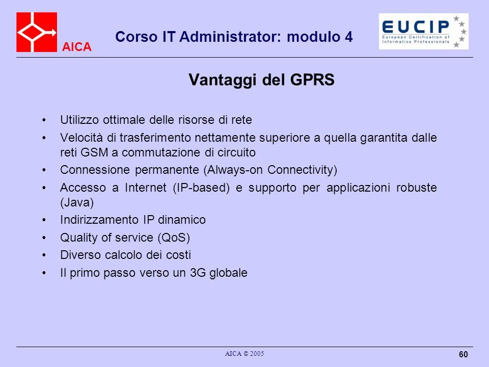 Vantaggi del GPRS Utilizzo ottimale delle risorse di rete