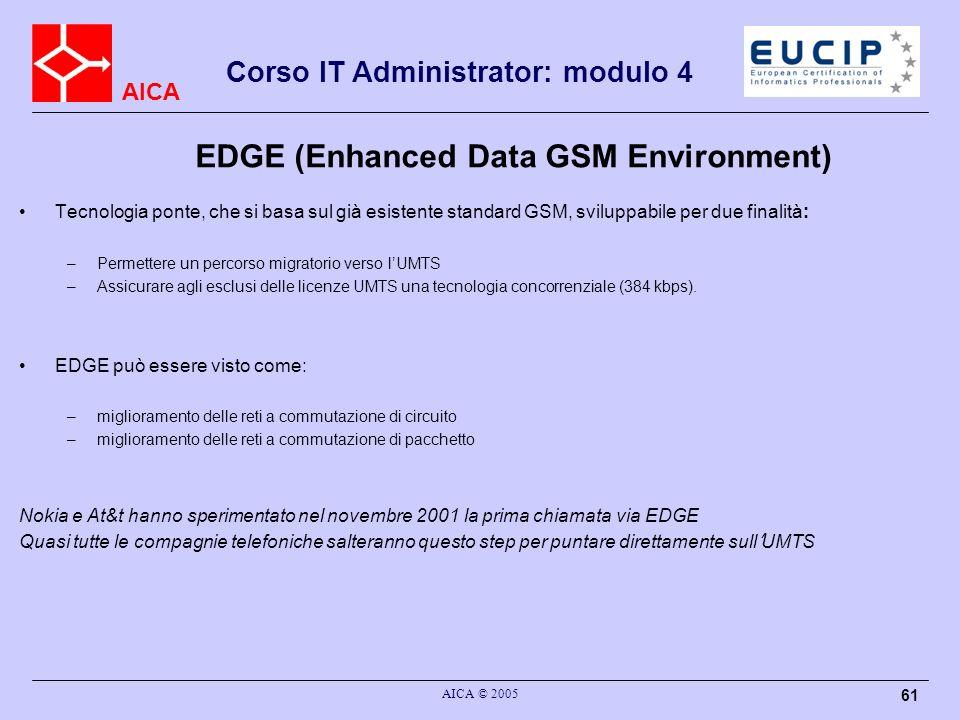 EDGE (Enhanced Data GSM Environment)