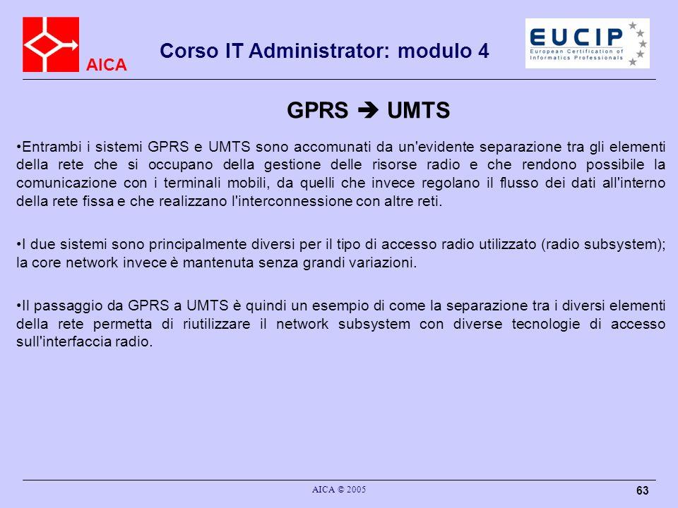 GPRS  UMTS