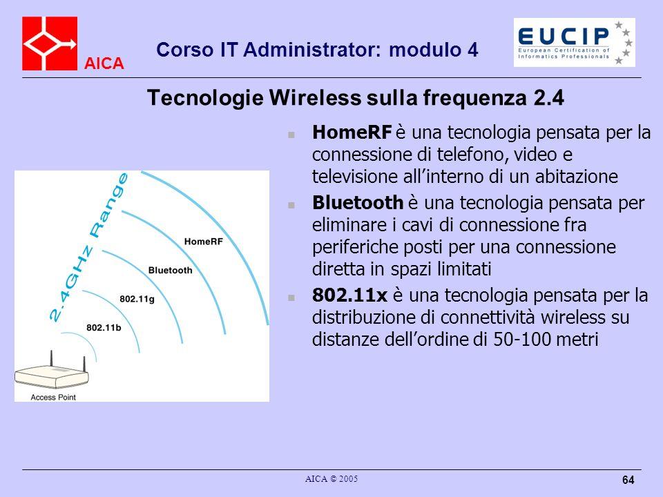 Tecnologie Wireless sulla frequenza 2.4
