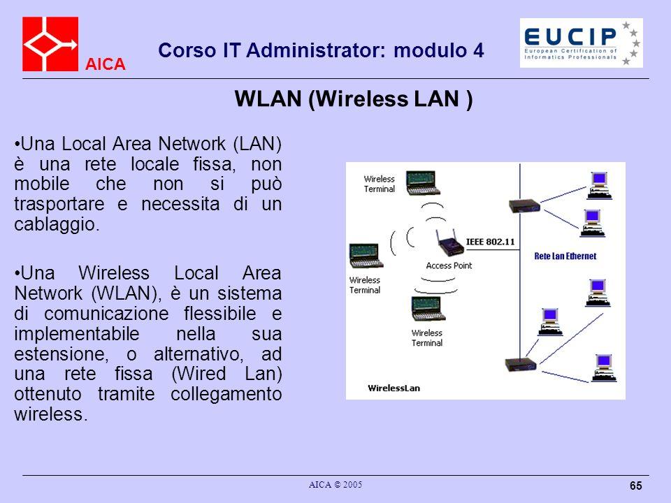WLAN (Wireless LAN ) Una Local Area Network (LAN) è una rete locale fissa, non mobile che non si può trasportare e necessita di un cablaggio.