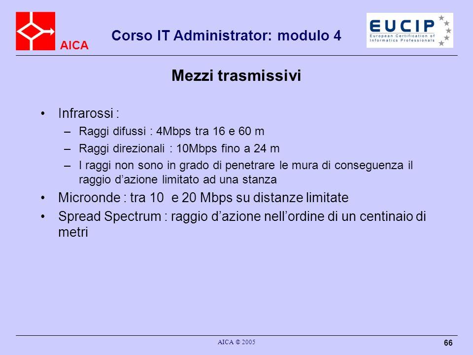 Mezzi trasmissivi Infrarossi :