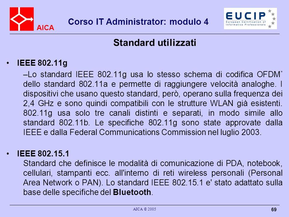 Standard utilizzati IEEE 802.11g