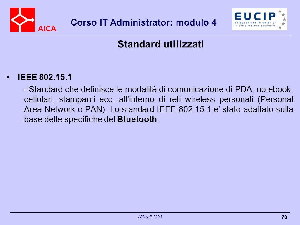 Standard utilizzati IEEE 802.15.1