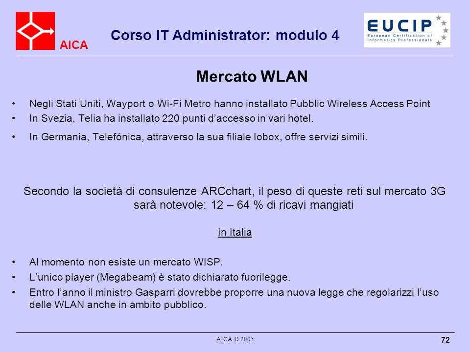 Mercato WLANNegli Stati Uniti, Wayport o Wi-Fi Metro hanno installato Pubblic Wireless Access Point.