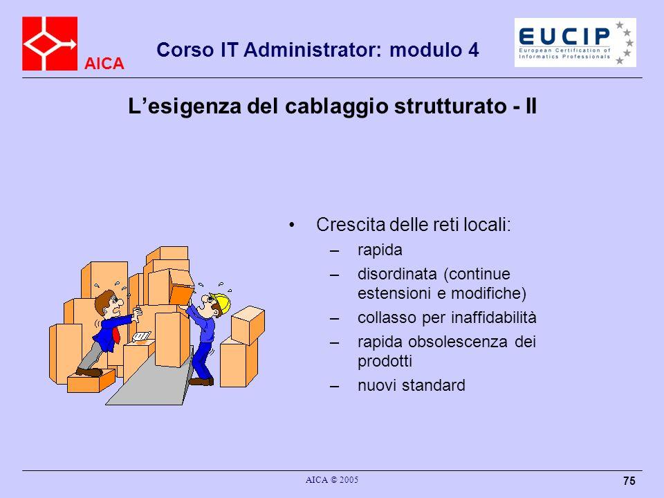 L'esigenza del cablaggio strutturato - II