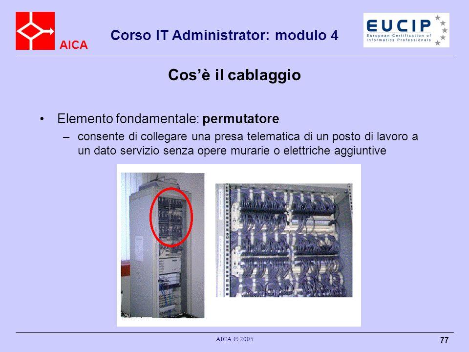 Cos'è il cablaggio Elemento fondamentale: permutatore