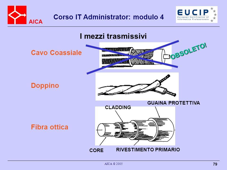 I mezzi trasmissivi Cavo Coassiale Doppino Fibra ottica OBSOLETO!