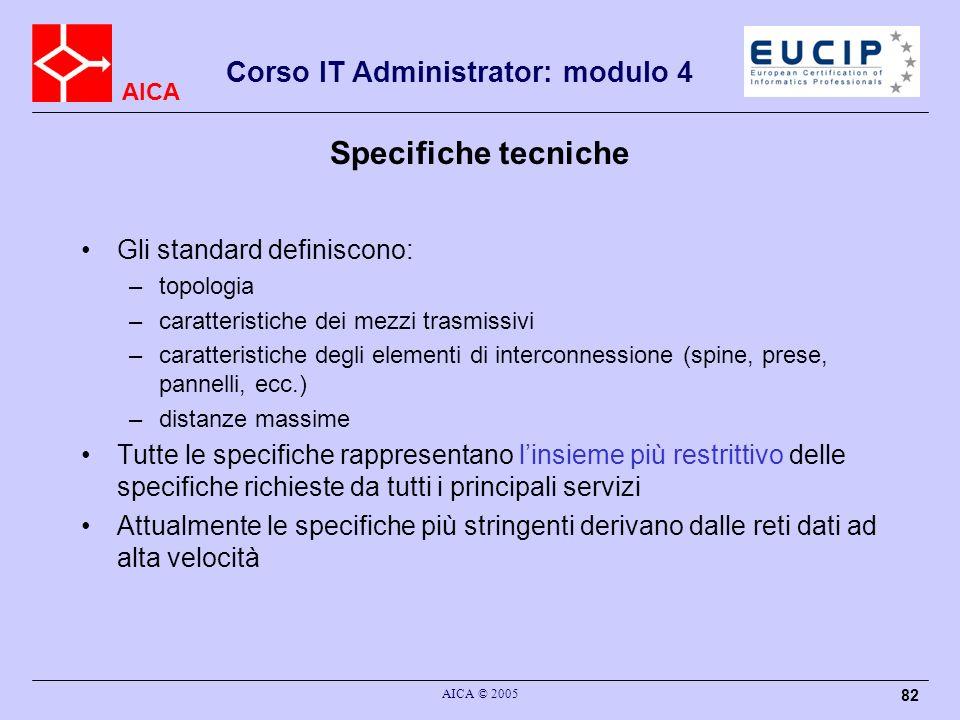 Specifiche tecniche Gli standard definiscono: