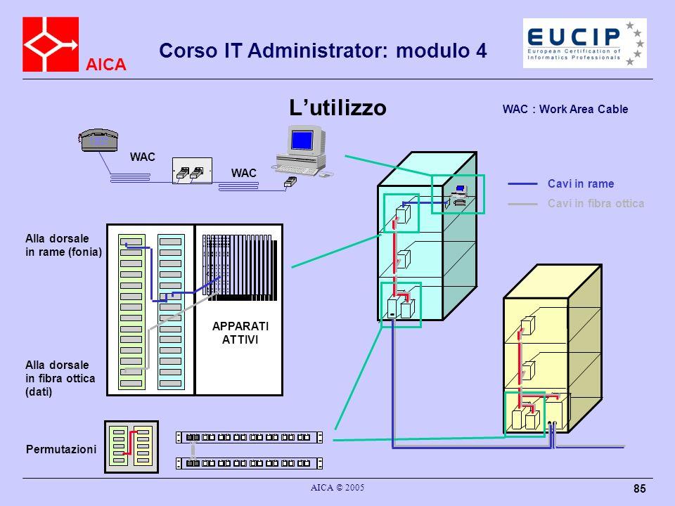L'utilizzo WAC : Work Area Cable WAC WAC Cavi in rame