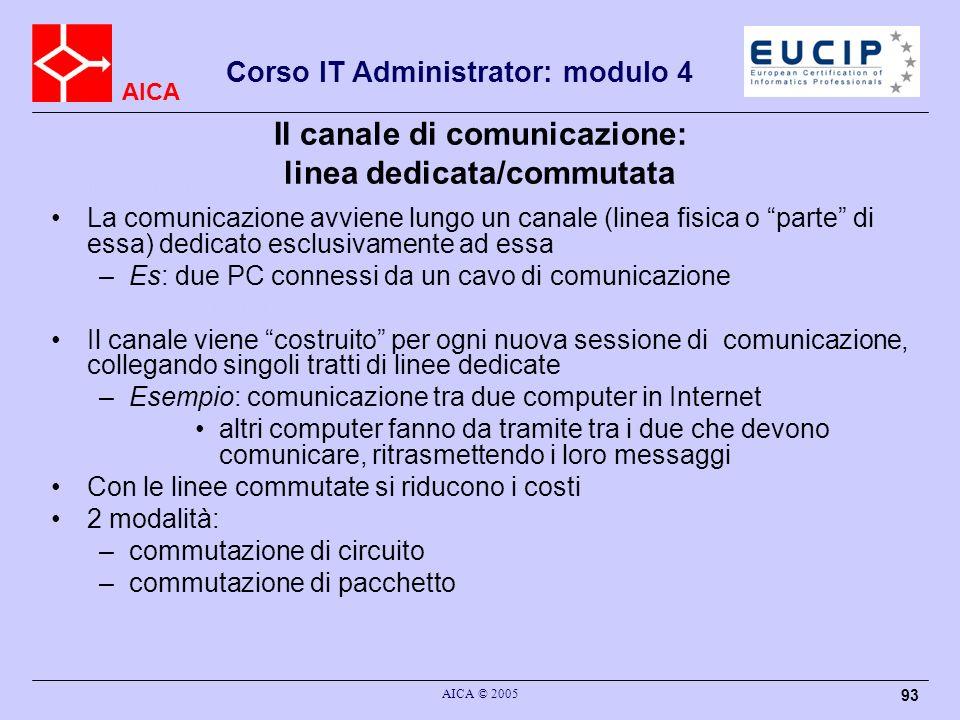 Il canale di comunicazione: linea dedicata/commutata