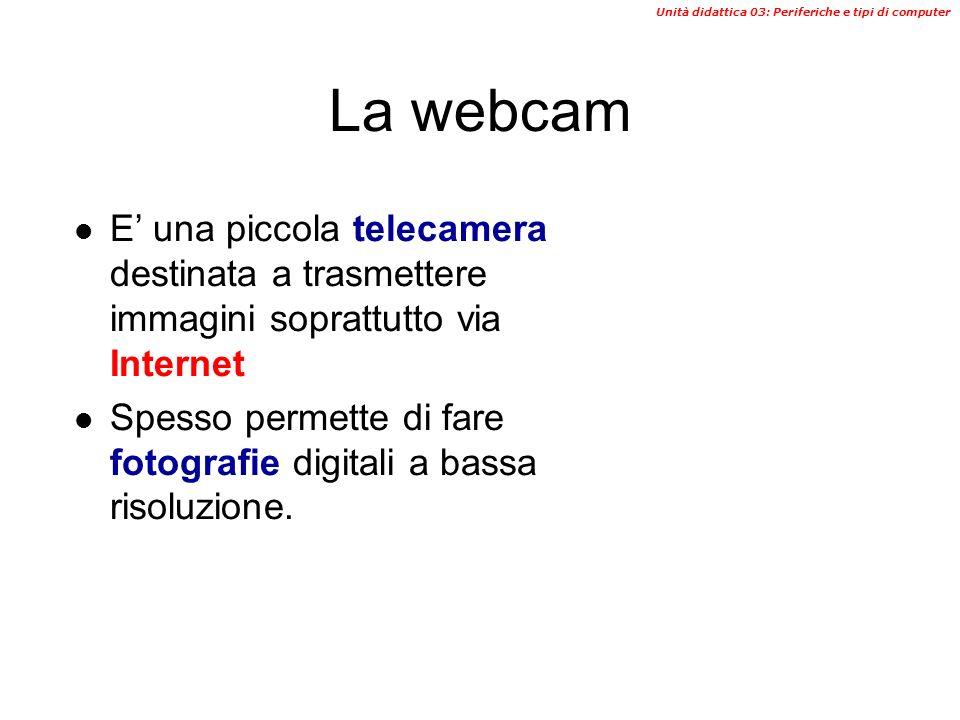 La webcam E' una piccola telecamera destinata a trasmettere immagini soprattutto via Internet.