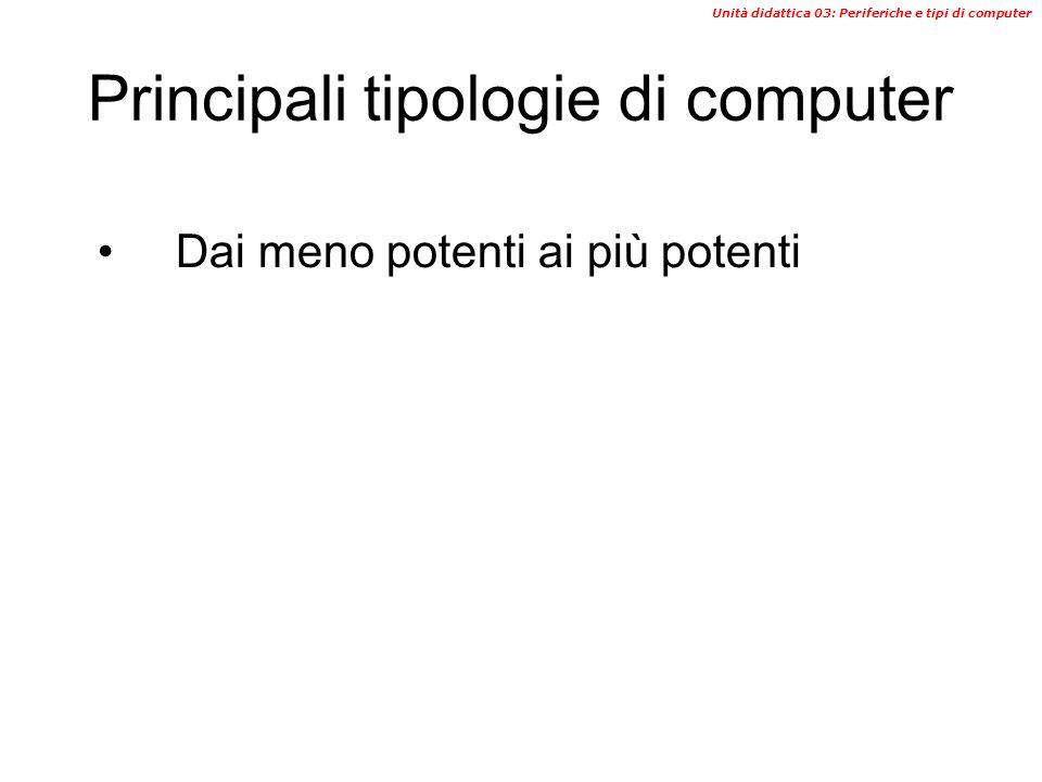 Principali tipologie di computer