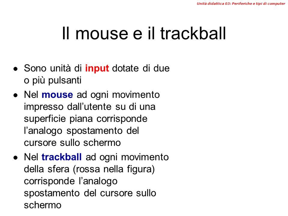 Il mouse e il trackball Sono unità di input dotate di due o più pulsanti.