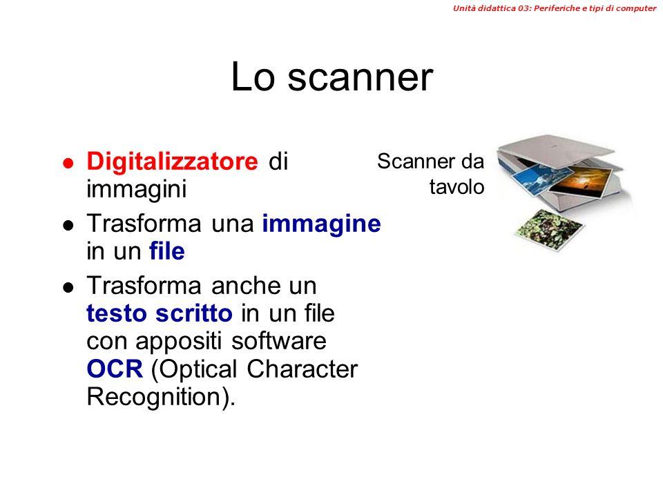 Lo scanner Digitalizzatore di immagini