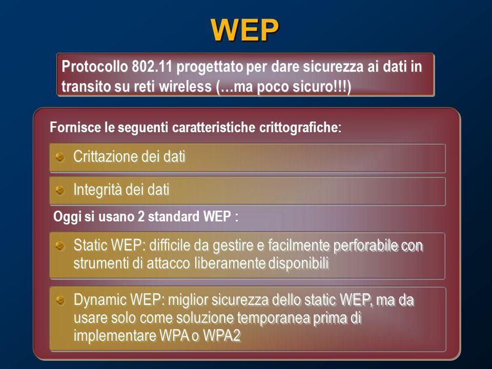 WEP Protocollo 802.11 progettato per dare sicurezza ai dati in transito su reti wireless (…ma poco sicuro!!!)