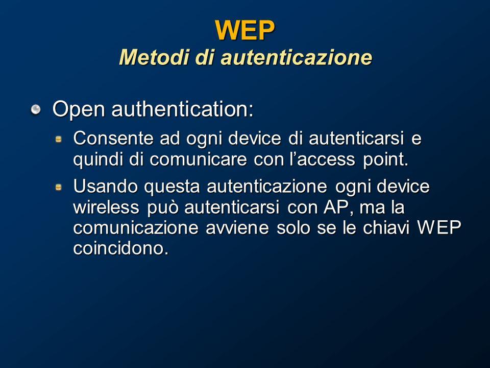 WEP Metodi di autenticazione