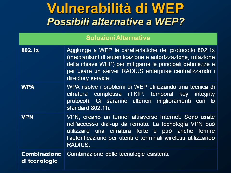 Vulnerabilità di WEP Possibili alternative a WEP