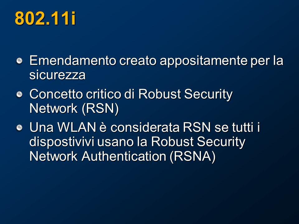 802.11i Emendamento creato appositamente per la sicurezza