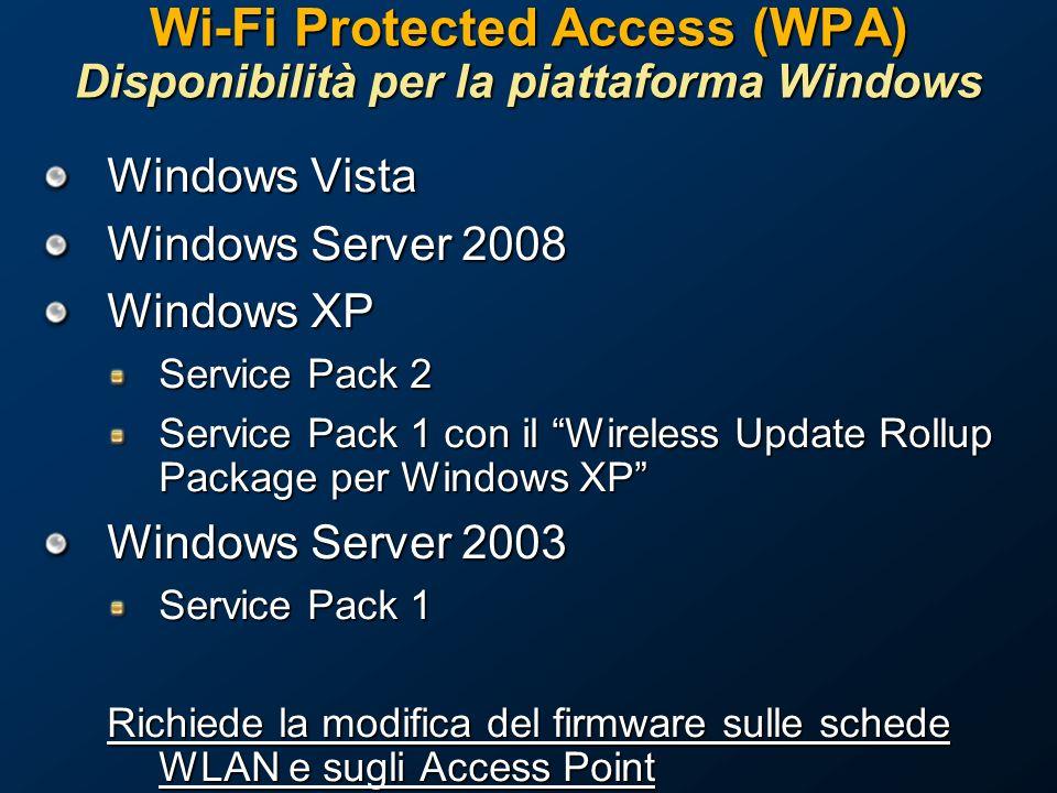 Wi-Fi Protected Access (WPA) Disponibilità per la piattaforma Windows
