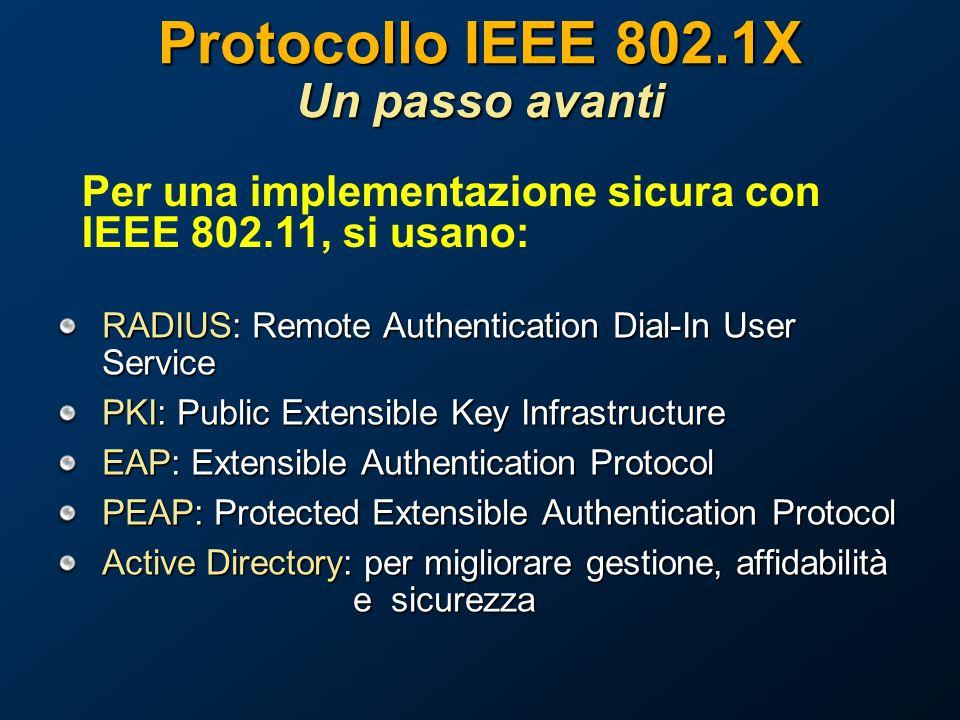 Protocollo IEEE 802.1X Un passo avanti