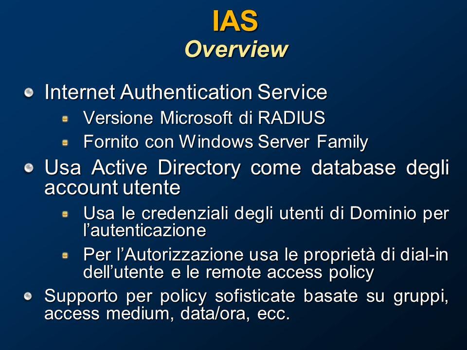 IAS Overview Internet Authentication Service
