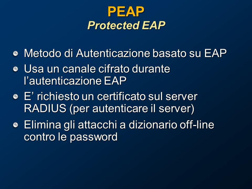 PEAP Protected EAP Metodo di Autenticazione basato su EAP