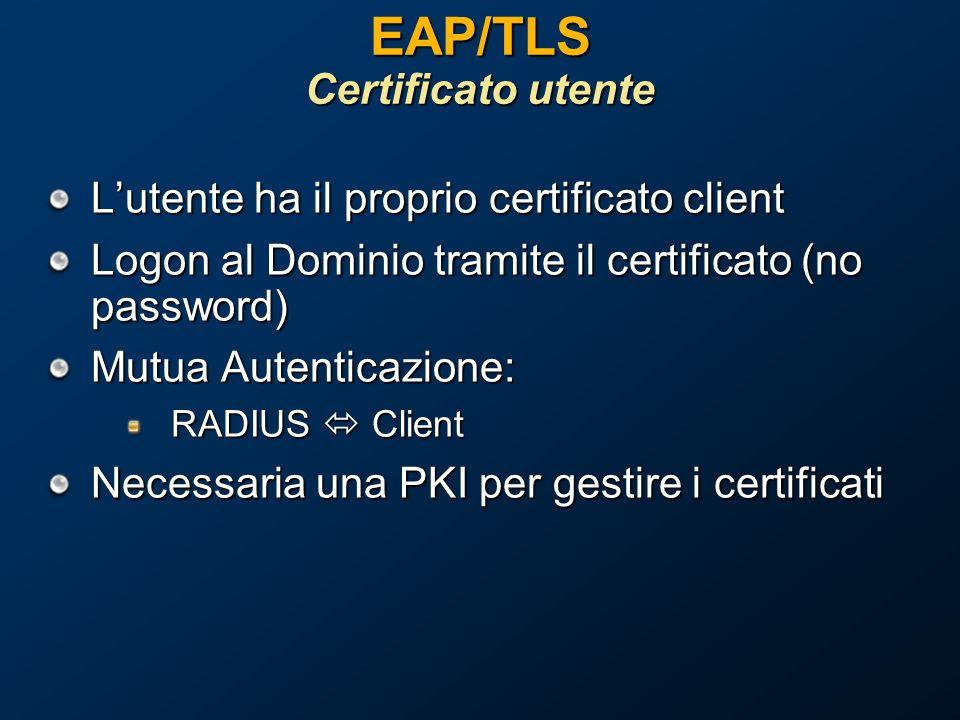 EAP/TLS Certificato utente