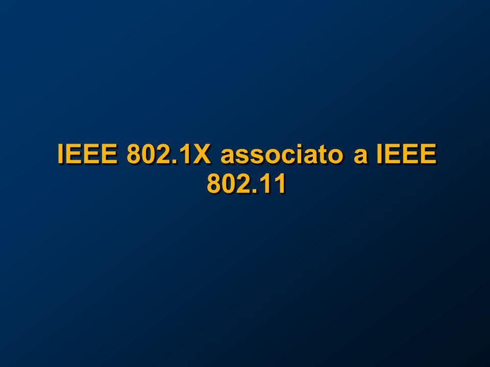 IEEE 802.1X associato a IEEE 802.11