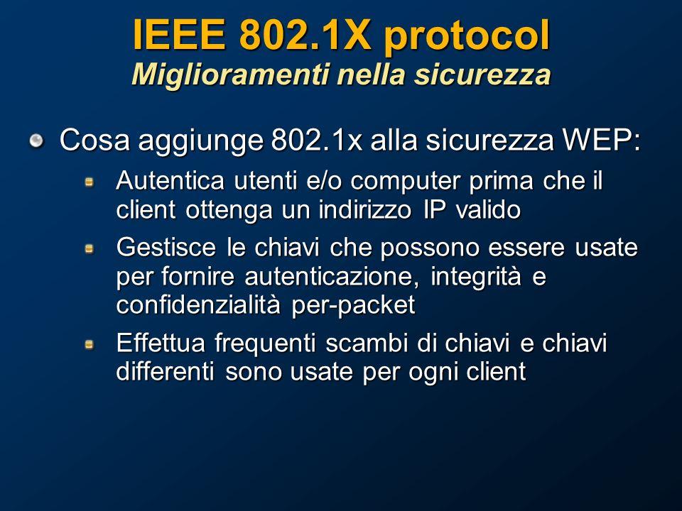 IEEE 802.1X protocol Miglioramenti nella sicurezza