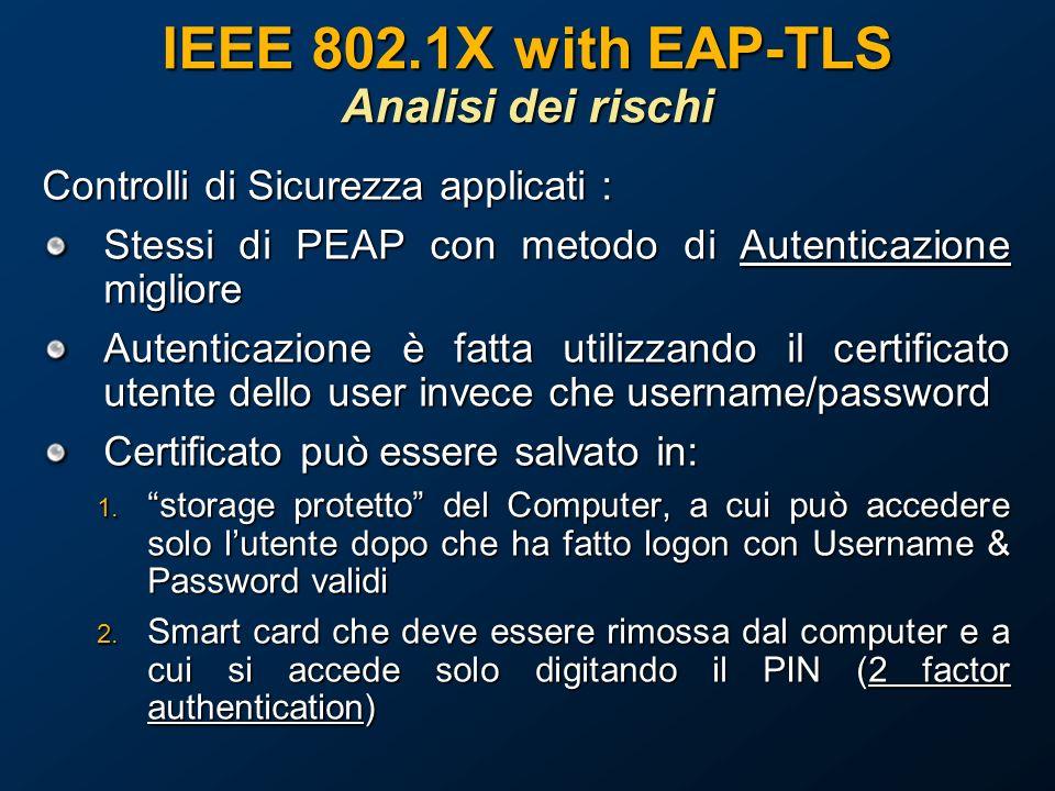 IEEE 802.1X with EAP-TLS Analisi dei rischi