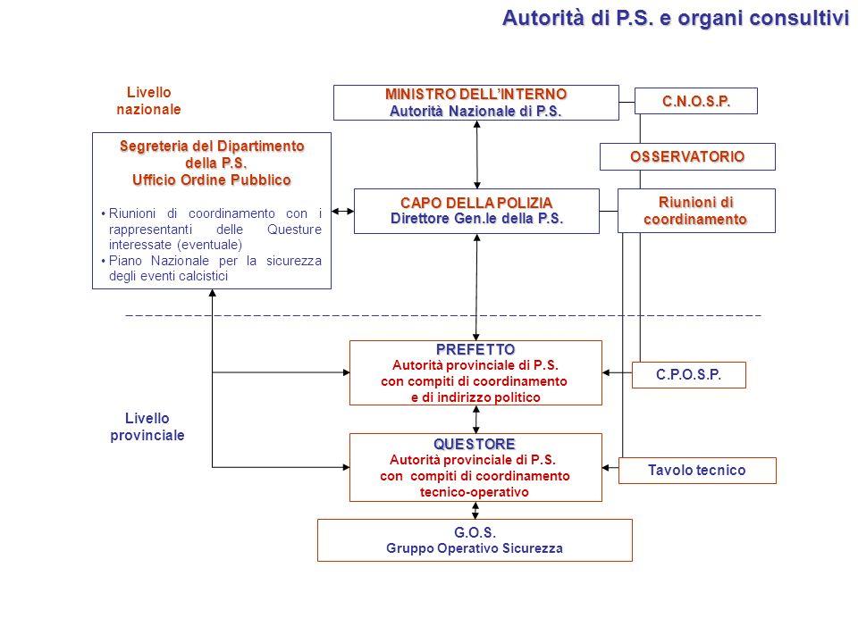 Autorità di P.S. e organi consultivi