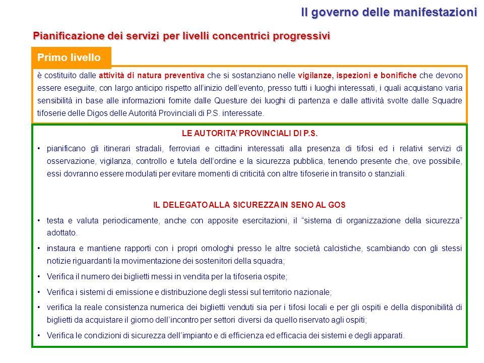 Pianificazione dei servizi per livelli concentrici progressivi