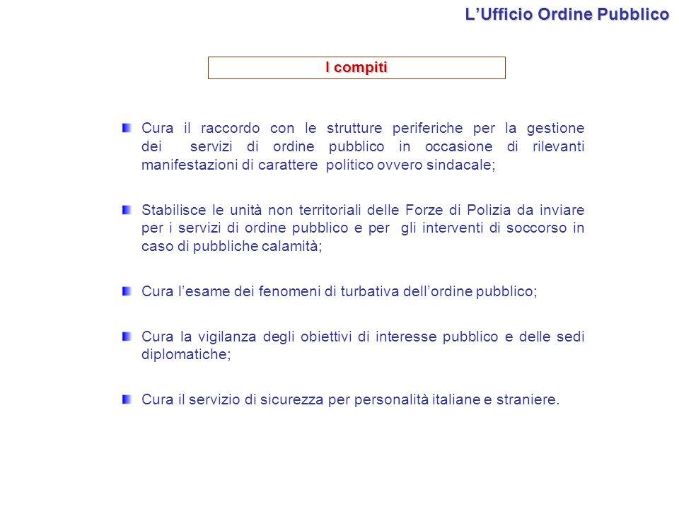 L'Ufficio Ordine Pubblico