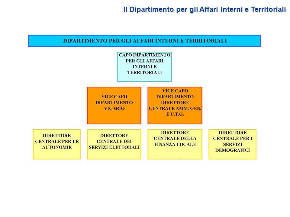 Il Dipartimento per gli Affari Interni e Territoriali
