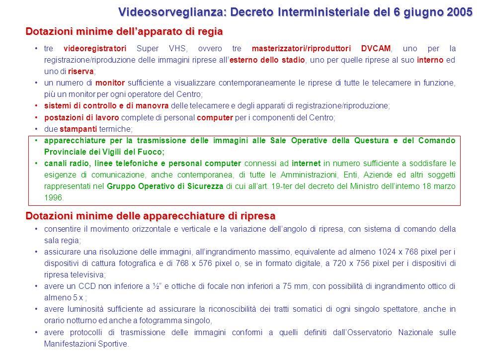 Videosorveglianza: Decreto Interministeriale del 6 giugno 2005