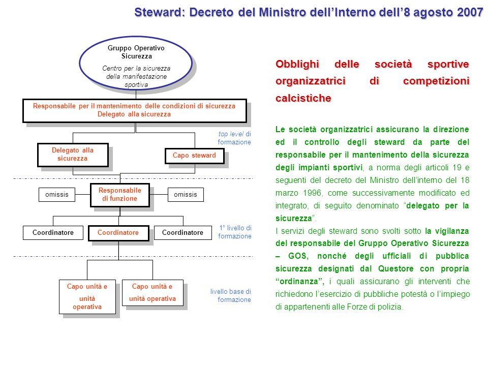 Steward: Decreto del Ministro dell'Interno dell'8 agosto 2007
