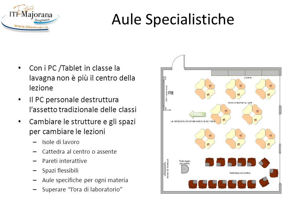 Aule SpecialisticheCon i PC /Tablet in classe la lavagna non è più il centro della lezione.