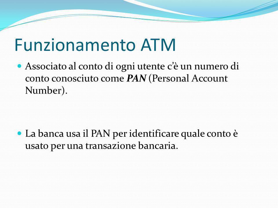Funzionamento ATM Associato al conto di ogni utente c'è un numero di conto conosciuto come PAN (Personal Account Number).