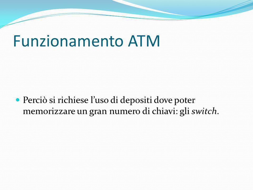 Funzionamento ATM Perciò si richiese l'uso di depositi dove poter memorizzare un gran numero di chiavi: gli switch.