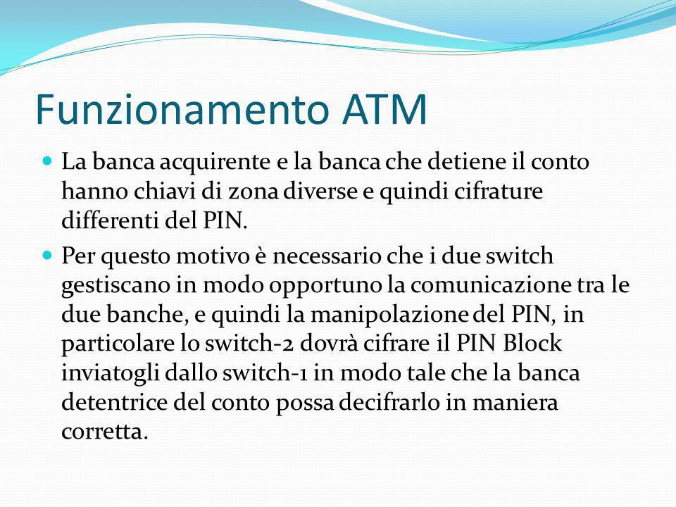 Funzionamento ATM La banca acquirente e la banca che detiene il conto hanno chiavi di zona diverse e quindi cifrature differenti del PIN.