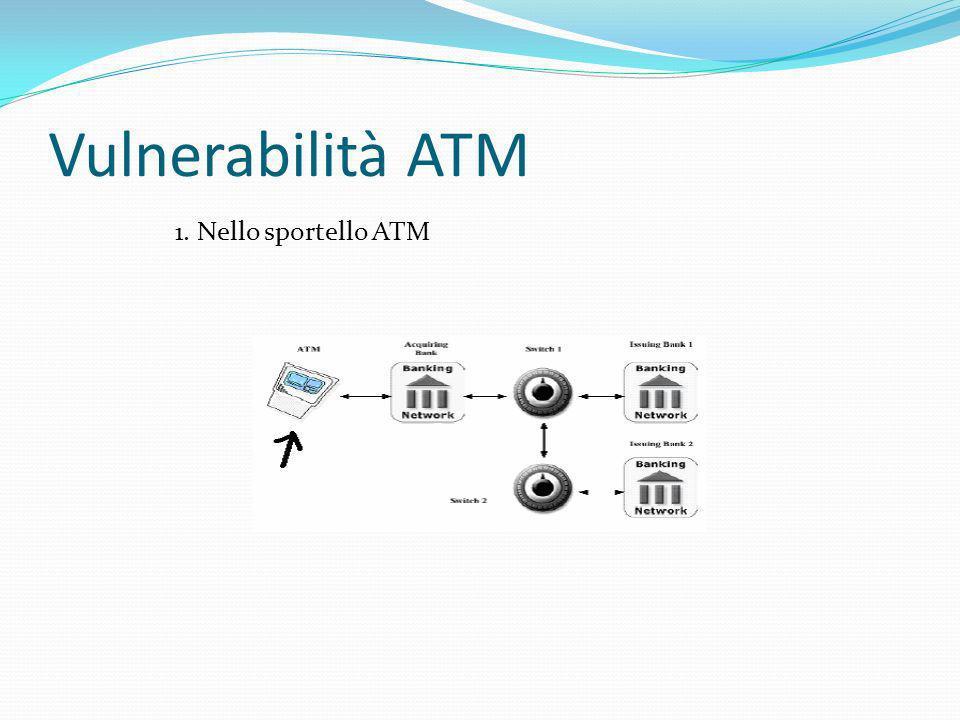 Vulnerabilità ATM 1. Nello sportello ATM