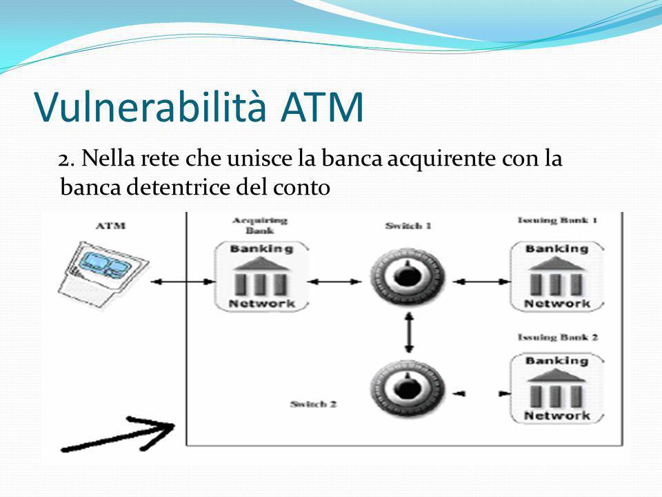 Vulnerabilità ATM 2. Nella rete che unisce la banca acquirente con la banca detentrice del conto