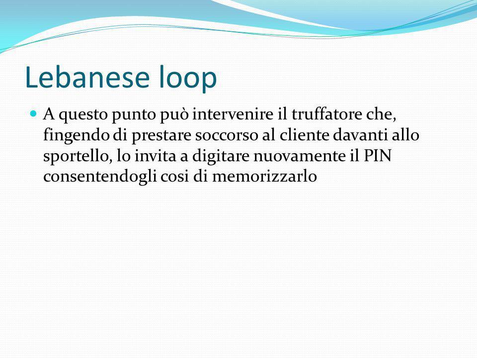 Lebanese loop