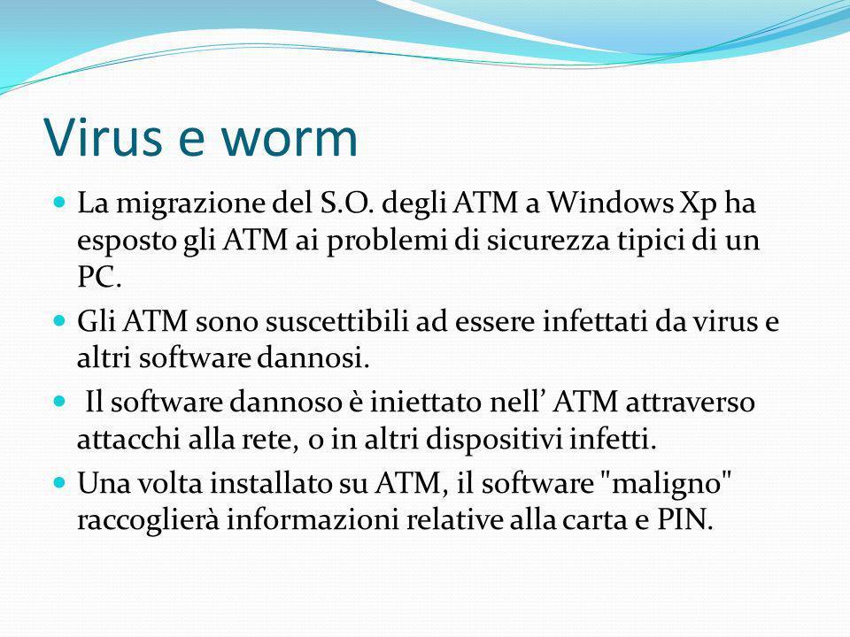 Virus e worm La migrazione del S.O. degli ATM a Windows Xp ha esposto gli ATM ai problemi di sicurezza tipici di un PC.