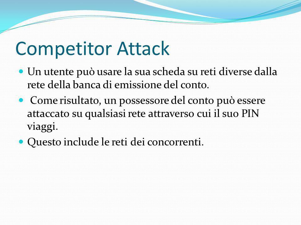 Competitor Attack Un utente può usare la sua scheda su reti diverse dalla rete della banca di emissione del conto.