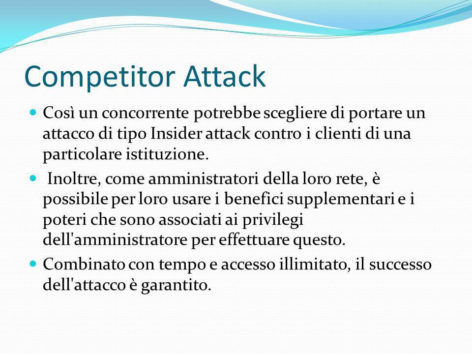 Competitor Attack