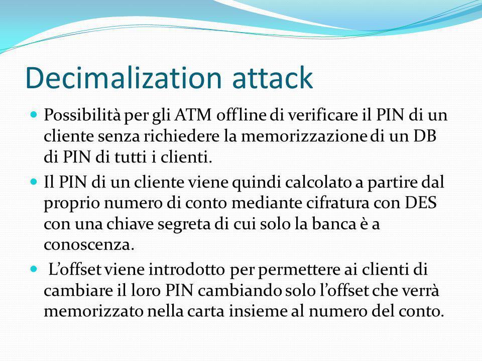 Decimalization attack