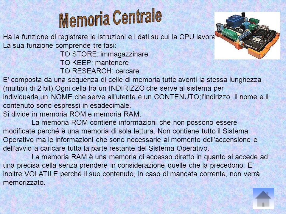 Memoria Centrale Ha la funzione di registrare le istruzioni e i dati su cui la CPU lavora. La sua funzione comprende tre fasi: